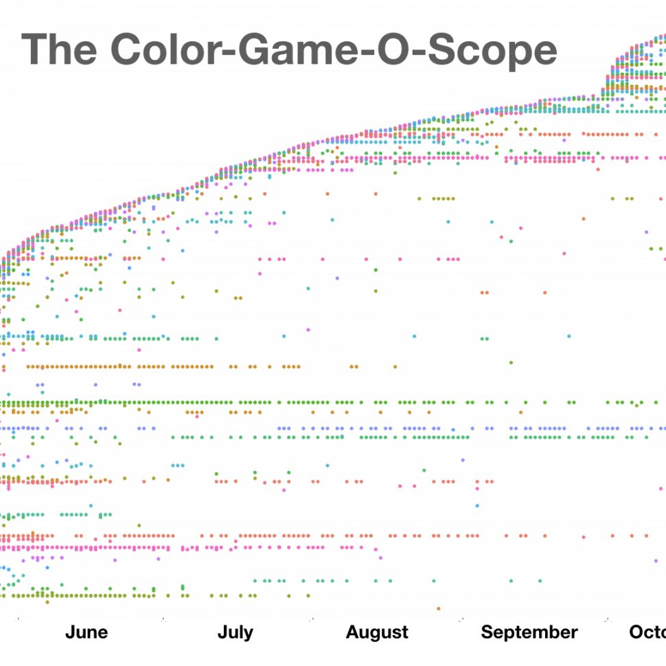 The Color-Game-o-Scope